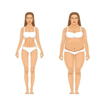 Perda de peso de mulher com esporte e dieta.