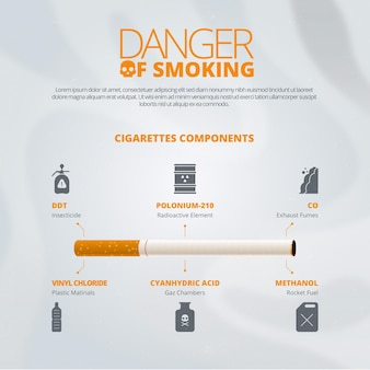 Perigo de fumar infográfico com texto e ilustrações