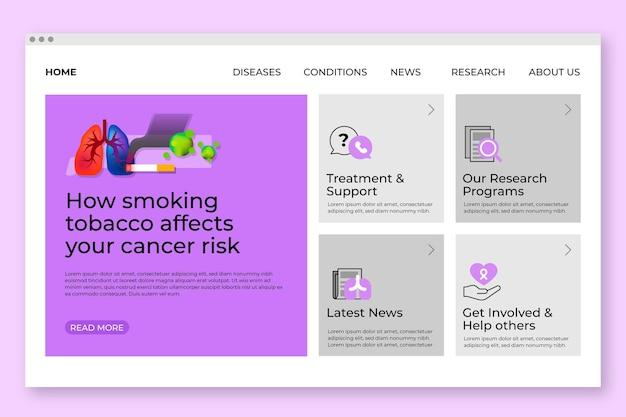Perigo de fumar na página de destino