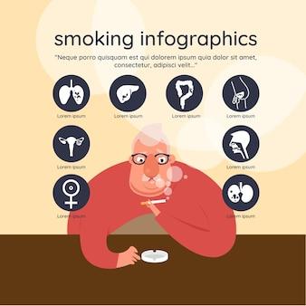 Perigos do tabagismo infographics.vector ilustração