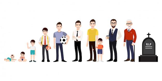 Personagem com ilustração de ciclos de vida humana. macho crescendo e envelhecendo. homens de diferentes idades dos desenhos animados. crianças, adultos e idosos isolados no fundo branco.