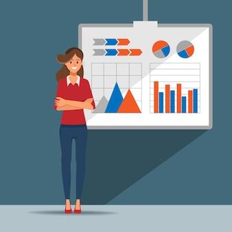 Personagem de empresária para apresentar um gráfico de negócios a bordo.