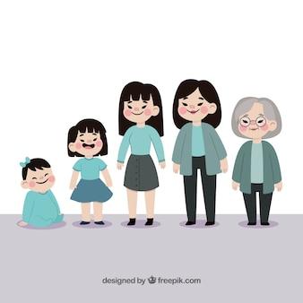 Personagem de mulher asiática em diferentes idades