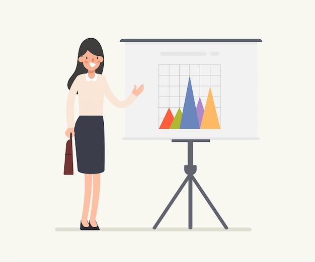 Personagem de mulher de negócios apresentando o quadro branco.