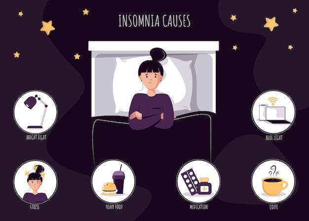Personagem de mulher deitada na cama sofre de insônia. infográfico de causas de insônia.