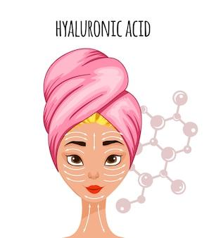 Personagem feminina com um esquema dos efeitos do ácido hialurônico na pele do rosto.