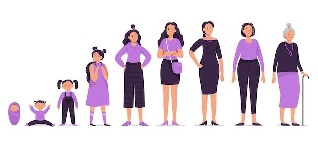 Personagem feminina de diferentes idades
