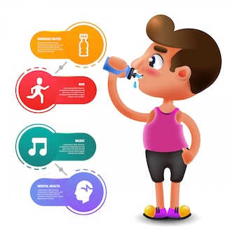 Personagem masculino bebendo água com infográfico de vida saudável