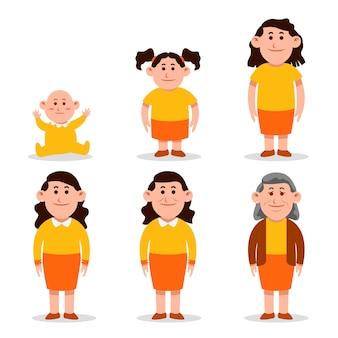 Personagem plana de mulher em diferentes idades
