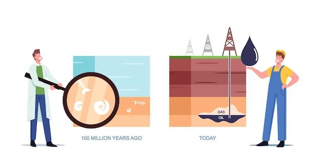 Personagens de cientistas e trabalhadores apresentando a linha do tempo da formação natural de petróleo e gás de milhões de anos atrás até hoje