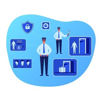 Personagens de oficiais e conjunto de sistema de segurança inteligente