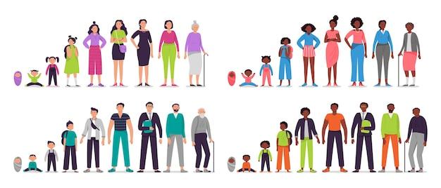 Personagens de pessoas de diferentes idades