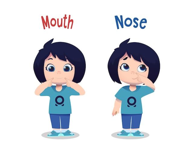 Personagens infantis fofinhos apontando para a boca e o nariz