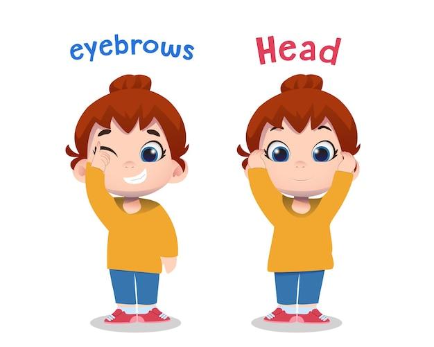 Personagens infantis fofinhos apontando para a cabeça e sobrancelhas