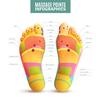 Pés massagem pontos infográficos Vetor grátis