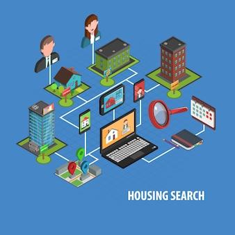 Pesquisa imobiliária