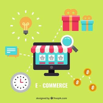 Pesquisando e fazendo compras com o computador