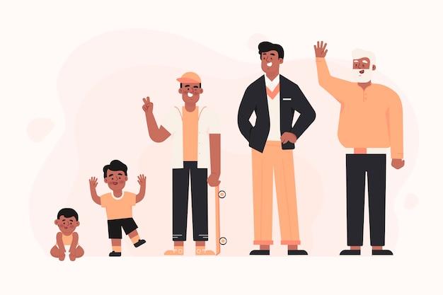 Pessoa em diferentes idades design