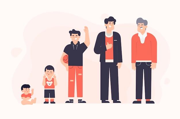 Pessoa em diferentes idades tema para ilustração
