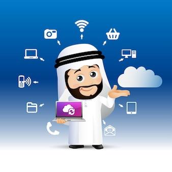 Pessoas definem empresários árabes