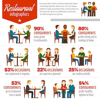 Pessoas, em, restaurante, infographics