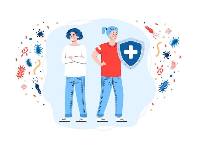 Pessoas felizes com proteção forte sistema imunológico uma ilustração em vetor plana