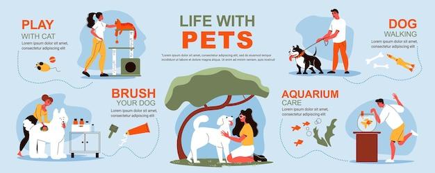 Pessoas infográficos de animais de estimação com legendas de texto editáveis e personagens de mestres em estilo doodle com ilustração de seus animais de estimação