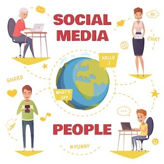 Pessoas no conceito de design de mídias sociais com jovens e idosos se comunicando por diferentes gadgets