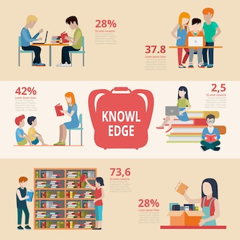 Pessoas planas aprendem, leem e estudam a ilustração do relatório de dados de estatísticas. conceito de infografia de educação e conhecimento. biblioteca, livraria, paternidade, leitura, aprendizagem, estudo de situações de processo.