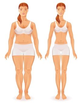 Pessoas saudáveis vs insalubres, ilustração do corpo humano. figura de mulher magra gorda