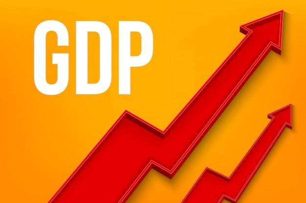 Pib, crescimento financeiro.