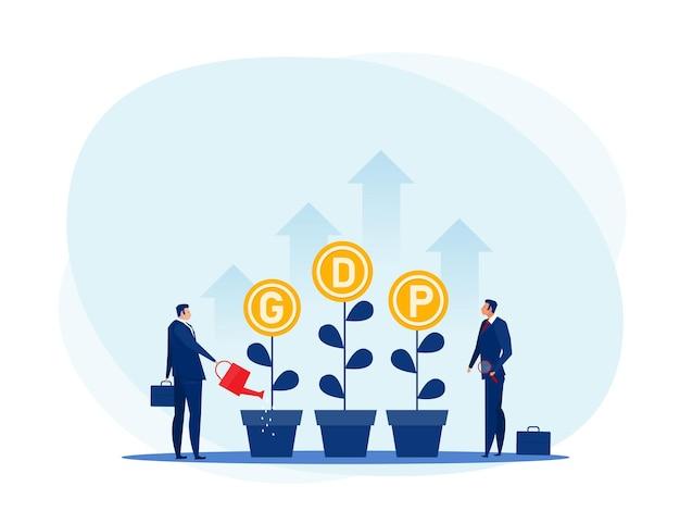Pib ou produto interno bruto per capita