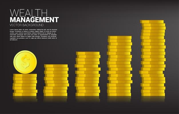 Pilha moeda dólar moeda como gráfico de negócios