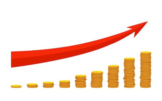Pilhas de moedas de ouro conjunto de desenhos animados. crescente financeira cronograma seta vermelha. gráfico de crescimento crescente do lucro