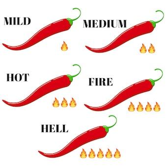 Pimenta vermelha com vetor de ícone de chama de fogo taxa quente conjunto isolado no fundo branco. nível de infográfico de estilo de desenho animado design plano de ilustração picante. leve, médio, quente, fogo, força do inferno
