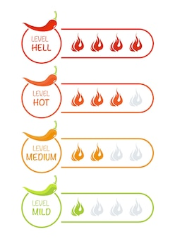 Pimenta vermelha picante. indicador de força de pimenta leve, médio, quente e infernal.