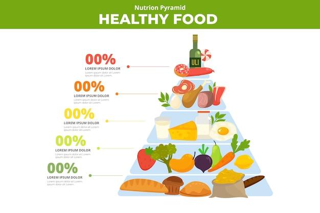 Pirâmide alimentar de nutrição