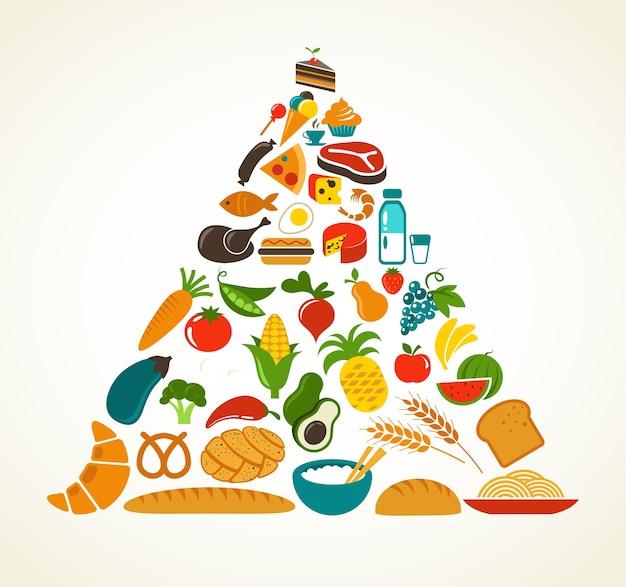 Pirâmide de alimentos saudáveis com conjunto de ícones