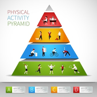 Pirâmide de atividade física inforágica com figuras de pessoas ilustração vetorial