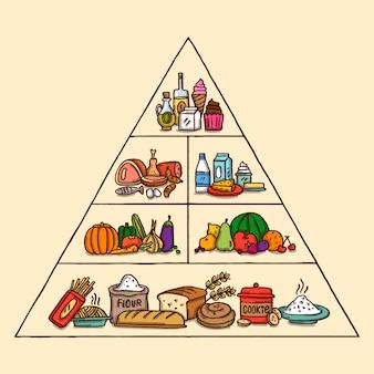 Pirâmide de infográfico de frutas e vegetais saudáveis