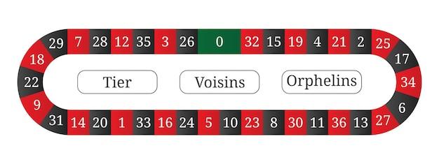 Pista de roleta europeia para apostas em números e séries. casino online. ilustração vetorial isolada no fundo branco.