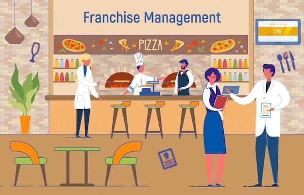 Pizzaria, café italiano, gerenciamento de franquias.