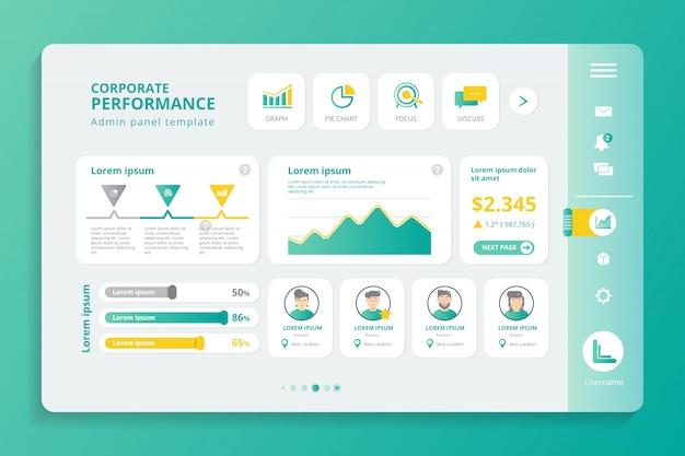 Placa de desempenho corporativo para o modelo de painel de administração