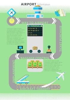 Placa de infográfico de informações de aeroporto