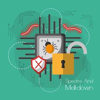 Placa-mãe proteção tecnológica vírus seguro