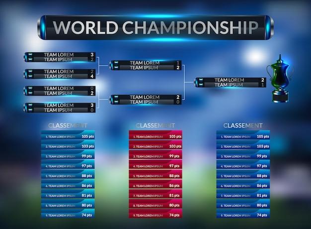 Placar de futebol e estatísticas globais transmitem o modelo de futebol gráfico