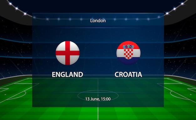 Placar de futebol inglaterra vs croácia.