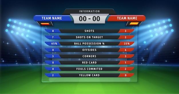 Placar de futebol. tabela de estatísticas de times, campeonato ou jogo de futebol