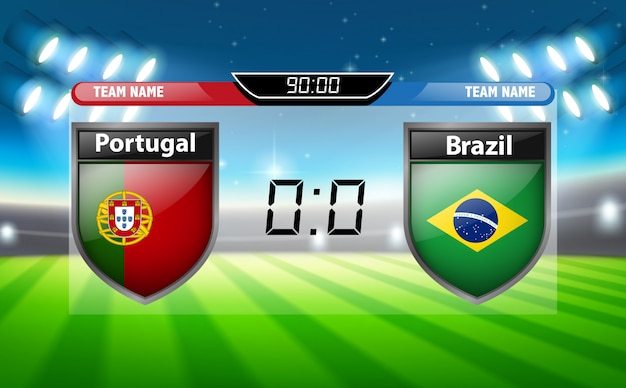 Placar de portugal vs brazil