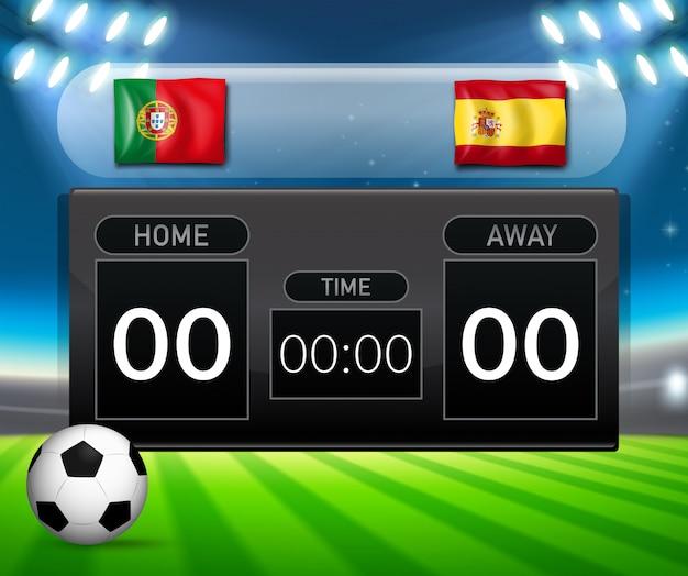 Placar de portugal vs espanha